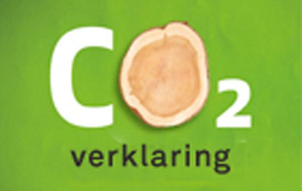 CO2 Verklaring
